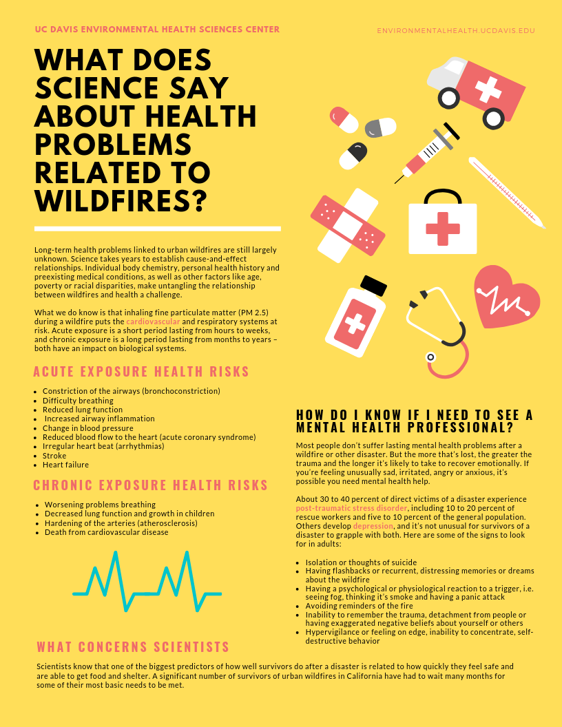 Wildfire health impacts flyer